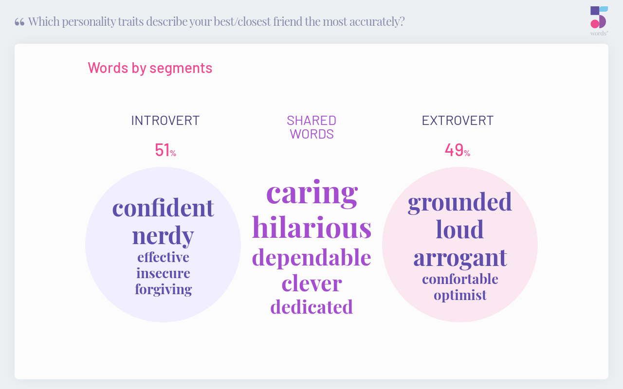 5words-chart-yqppuw-commonGrounds.jpg