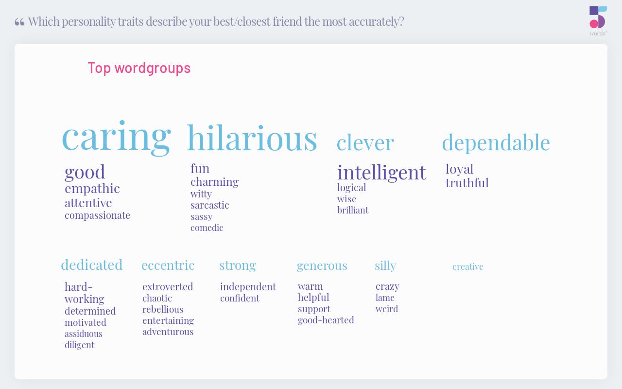 5words-chart-yqppuw-topList.jpg