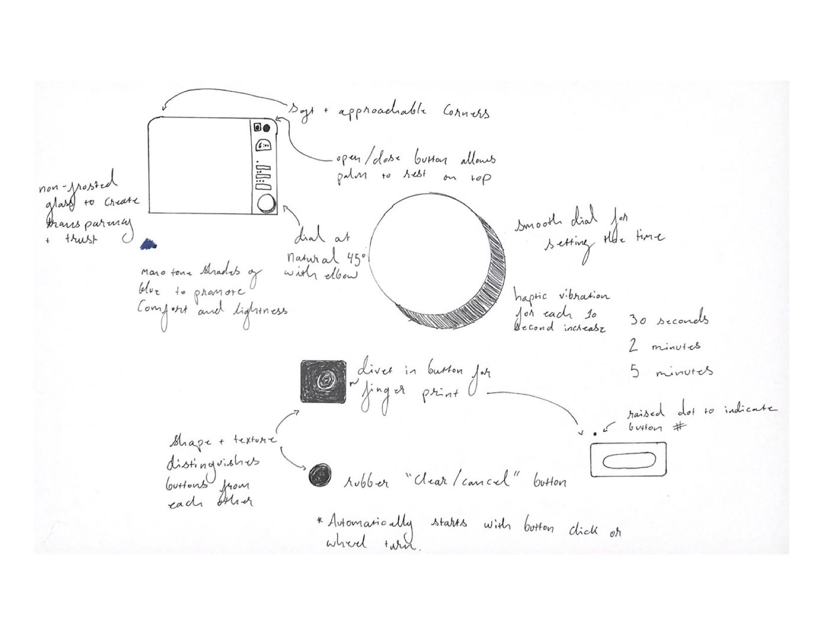Initial sketches.jpg