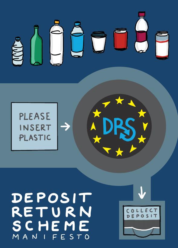 Schematic of Deposit Return Scheme or DRS