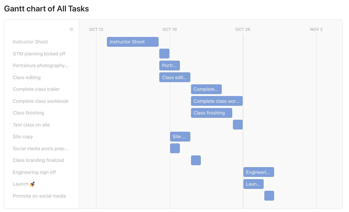 40-coda-gantt-chart-tasks.png