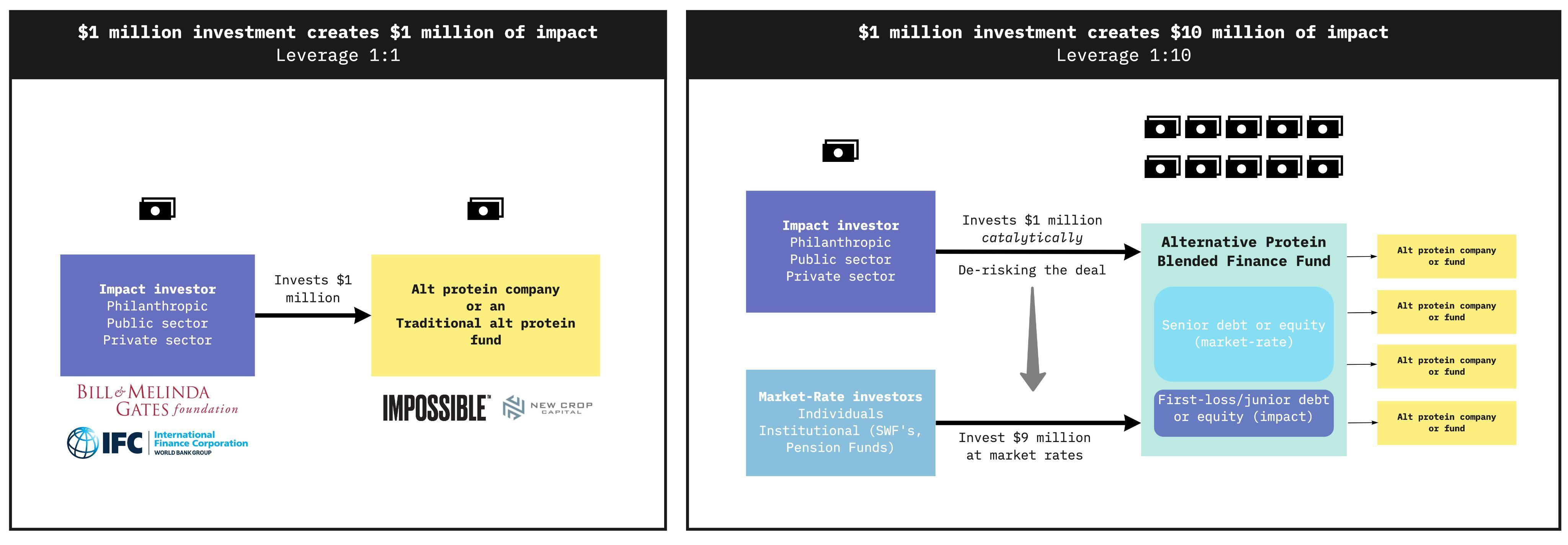 Leverage impact.jpg