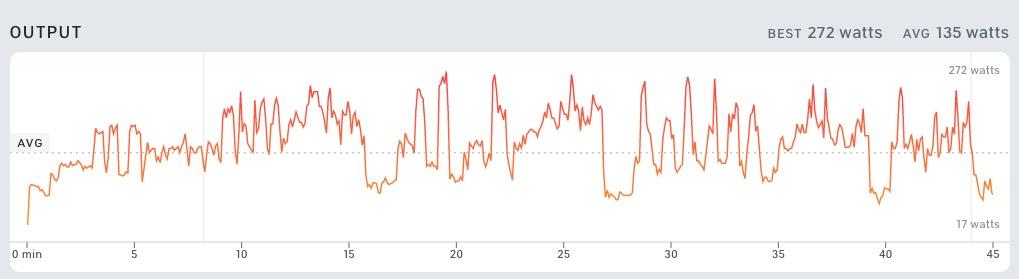 5-ride-workout-chart.jpg