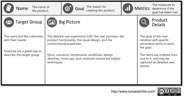 ProductCanvasStructure.jpg