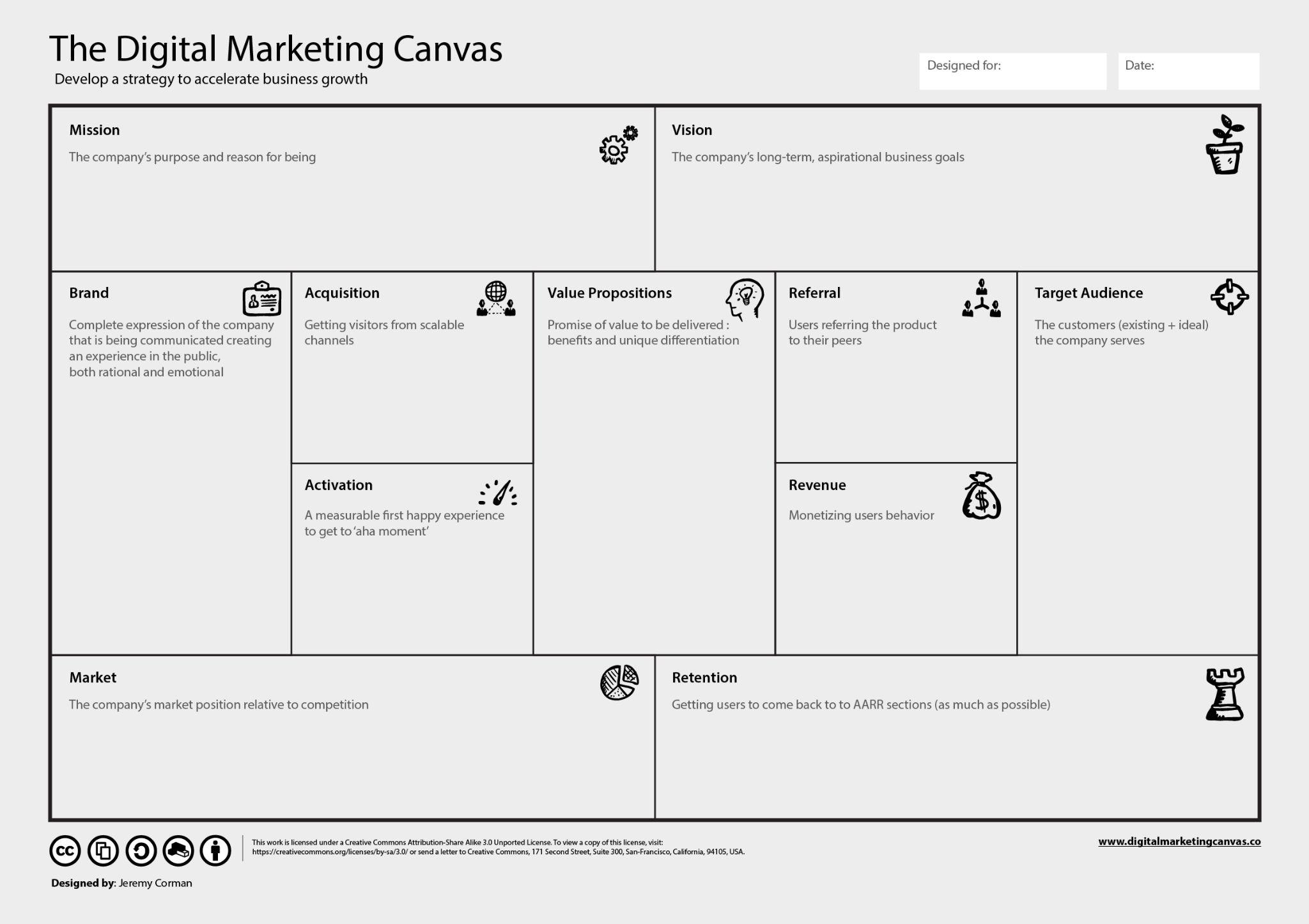 Digital-Marketing-Canvas_English-DMC.png