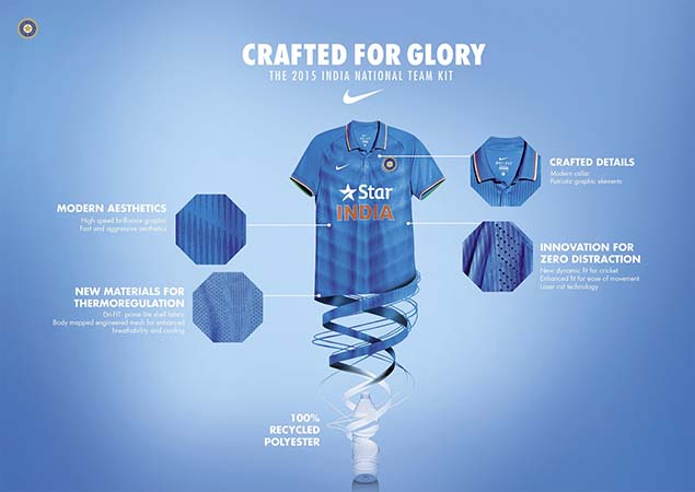 Indian Cricket Team Jersey Made from Recycled PET bottles